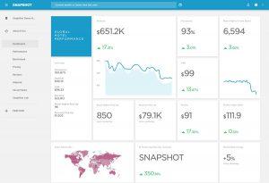 The SnapShot dashboard